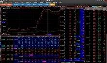 大智慧365智能股票软件