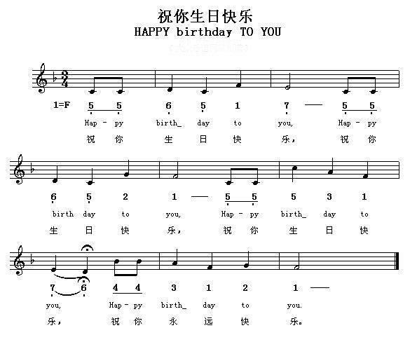 电子琴入门教程视频生日快乐歌曲_生日快乐电子琴简谱