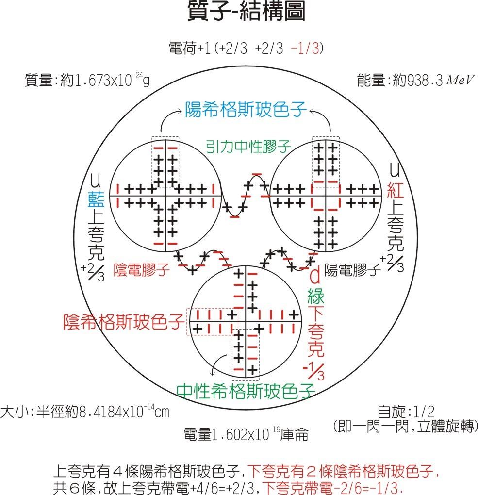 硼离子结构示意图