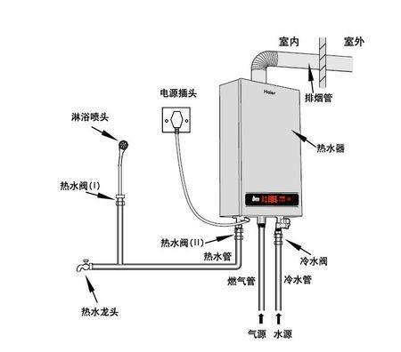 燃气热水器排 烟道安装尺寸示意图