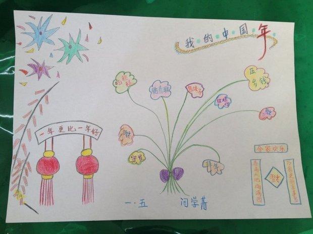 关于春节的手抄报只画不写图片