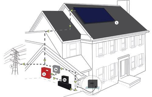 怎样打开屋顶太阳能水箱排污口图片