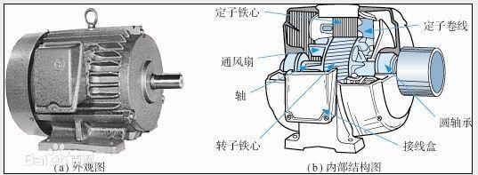 鼠笼式电机外部接线图