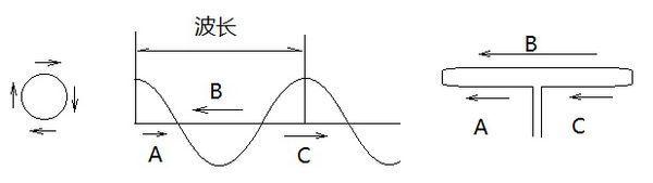 电压高,晶体管可能输出更大的振荡波型.