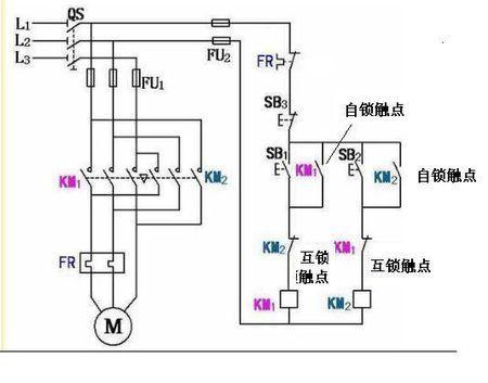 道岔控制电路故障分析