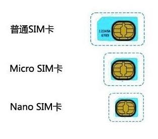 sim7600ce电路图